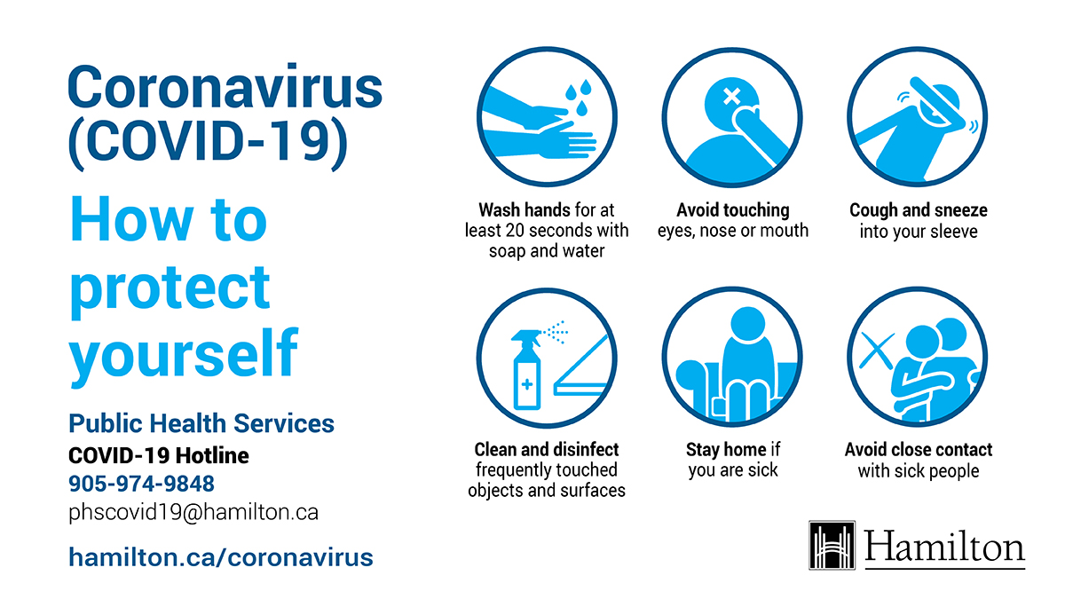 coronavirus prevention infographic from the city of hamilton