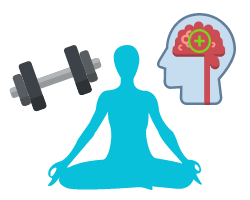 A stick person doing yoga, weights, and a brain with a positive sign on it